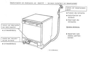 aquastop der sichere schutz vor wassersch den bsh wiki. Black Bedroom Furniture Sets. Home Design Ideas